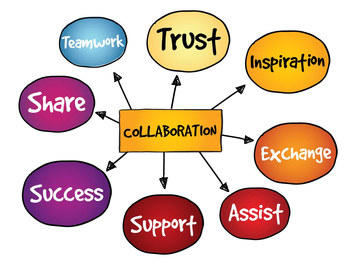 Collaboration – How to Thrive When Others Are Dying